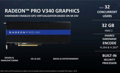 AMD silently launches Radeon Pro V340-Dual Vega 10 GPU with 32GB HBM2