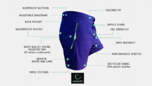 Swim with valuables hassle-free with these waterproof shorts sealed with magnets
