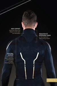 HALO Collar reduces concussion related injuries in sports