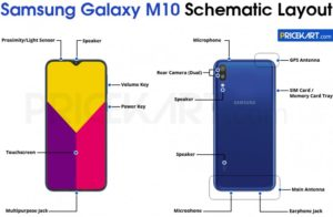 Samsung Galaxy M10 to sport Exynos 7872 SoC, Infinity-V display, 3400mAh battery and more