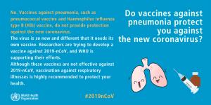 Pneumonia Vaccines Coronavirus (Covid-19) Myth Busters