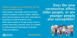 Disease Susceptibility Coronavirus Myth Busters